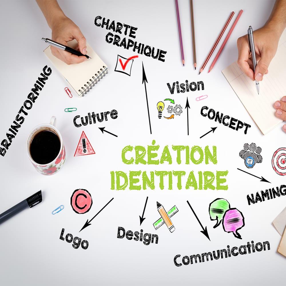 Branding, Création identitaire, identité visuelle, charte graphique, logo, identité graphique